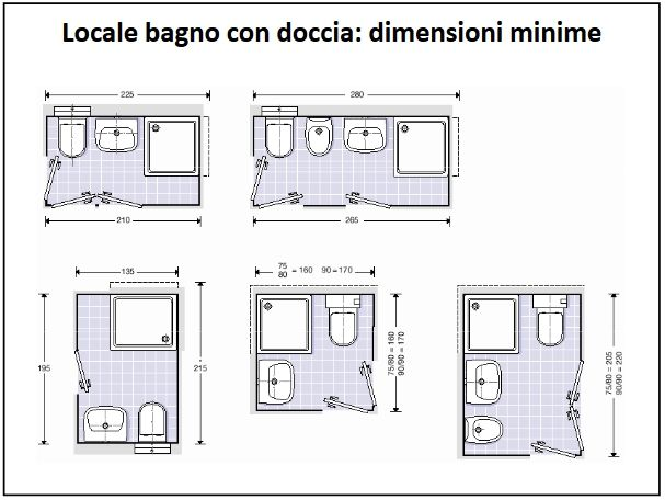 Billedresultat For Dimensioni Minime Bagno