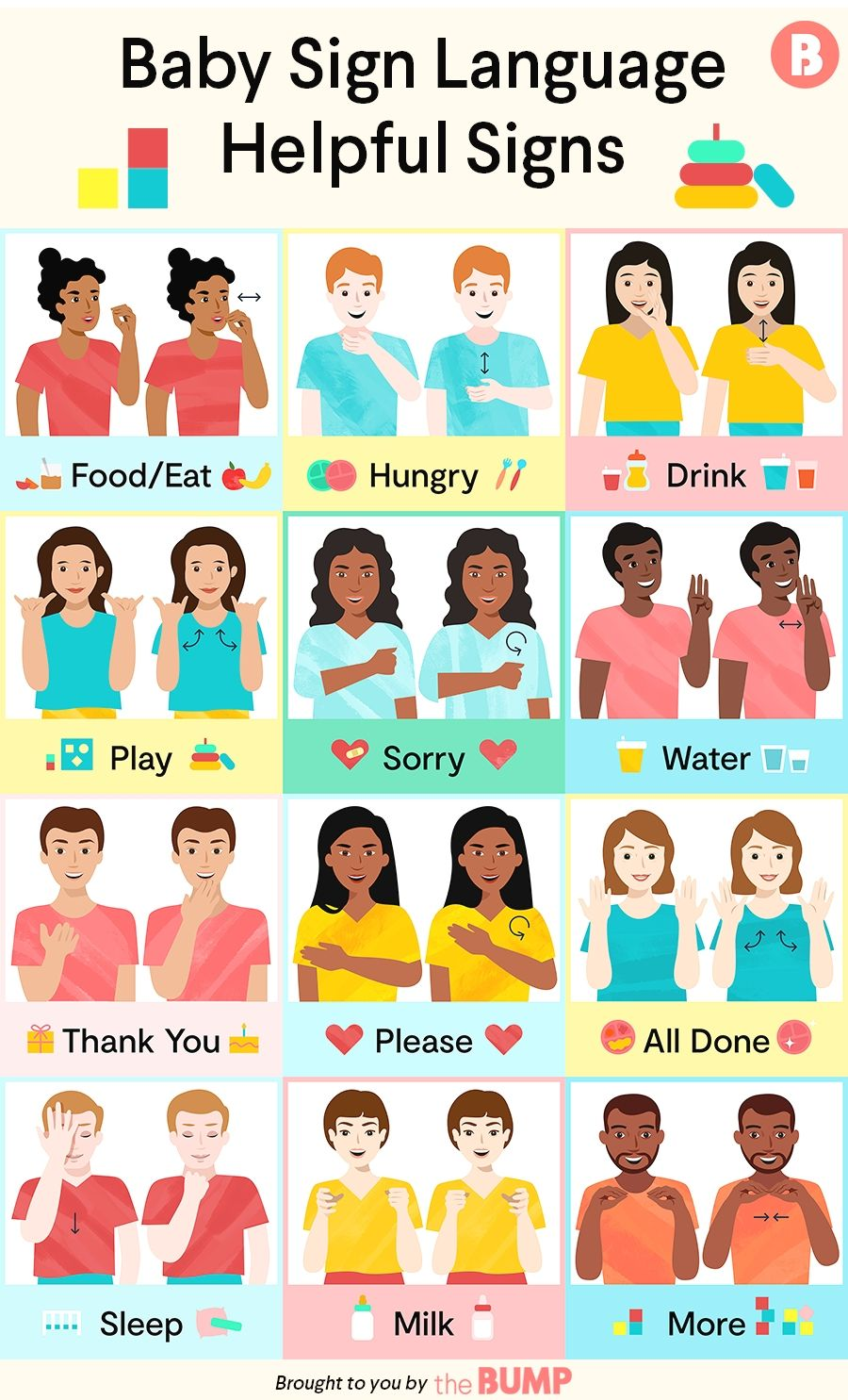 Pin by ptr.finayev on Baby | Baby sign language, Baby sign ...