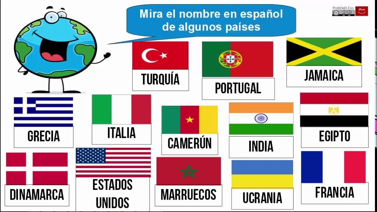 Dibujos De NiÑos Por Nacionalidades: Países Y Nacionalidades En Español