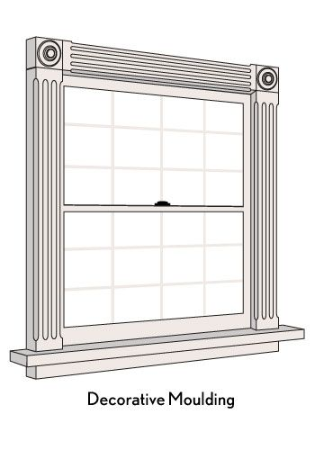 Moulding Is The Decorative Wood Surrounding Your Window Frame Moulding Should Be Considered When Measuring Your Window Frame Decor Window Molding Window Frame