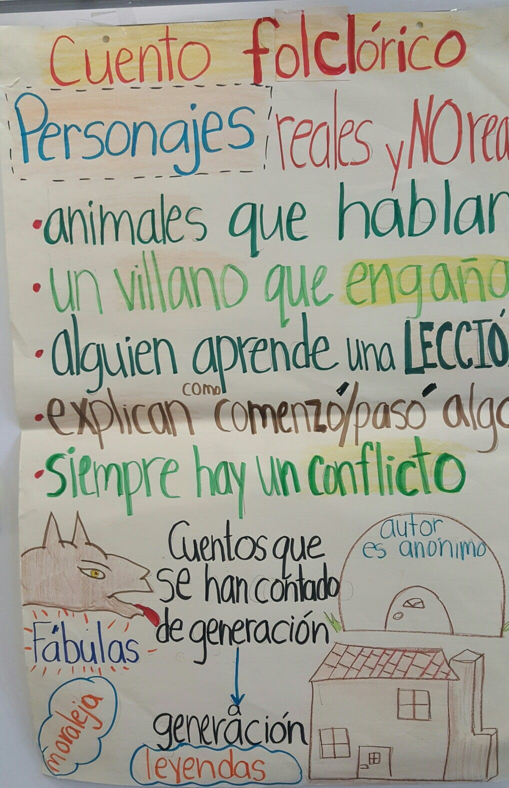 cuento folclorico  Spanish Folktales | Spanish anchor charts