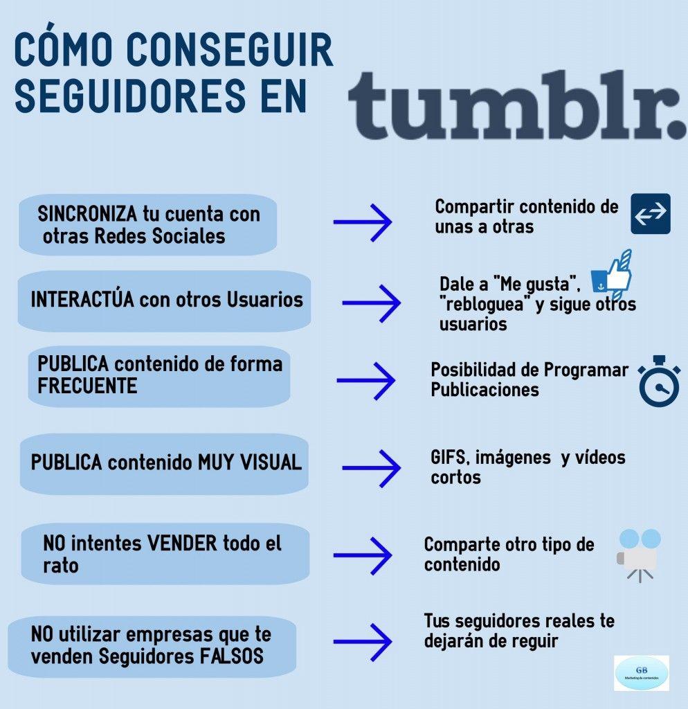 Tumblr Como Usarlo Tumblr Redes Sociales Marketing