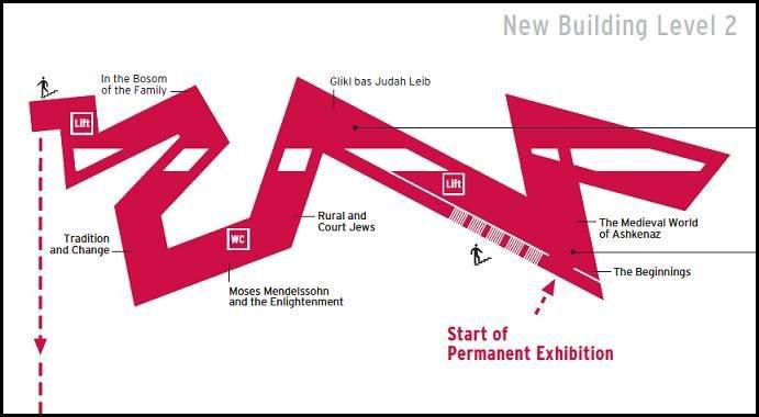 Jewish museum berlin plan