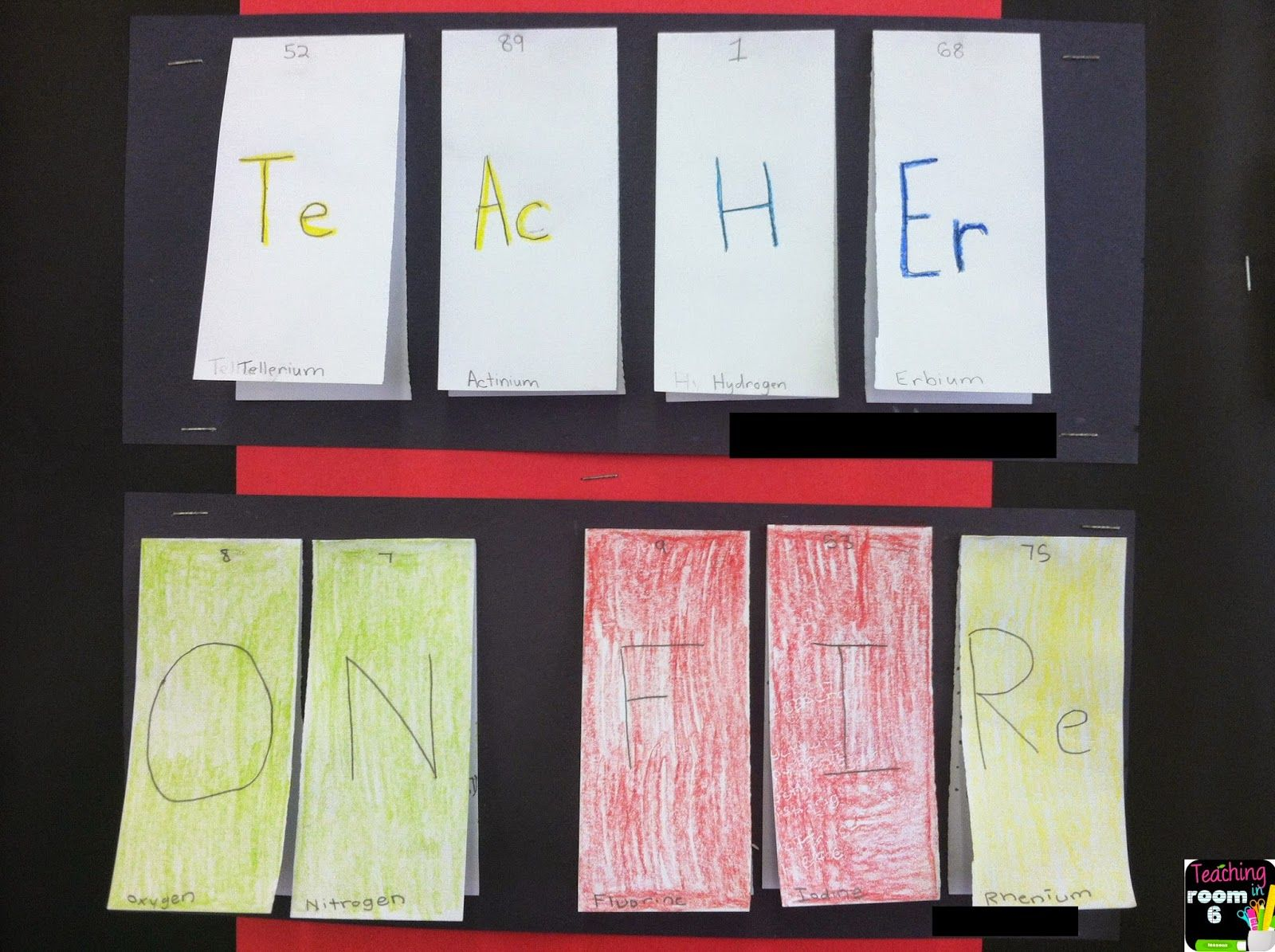 Spelling Words Using The Periodic Table What A Fun Way To Get The