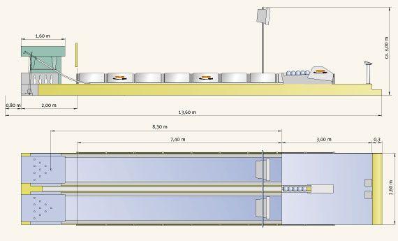 Bowling Lanes Dimensions Of A 2 Lane