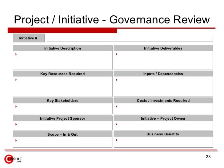 Project \/ Initiative - Governance Review Initiative # Initiative - management review template