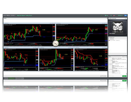 Free online stock trading account india