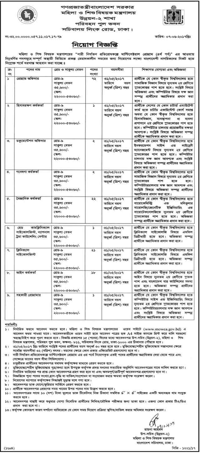 Ministry of Women And Children Affairs Job Circular 2018