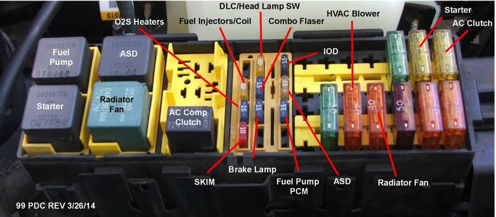 f9088b0be1c5cb7e06b739adfcc7a13d 99 cherokee electrical woes jeepforum com jeep xj pinterest 1999 jeep cherokee fuse box at edmiracle.co