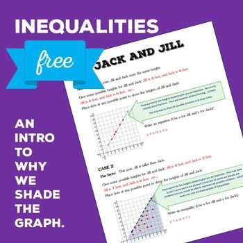 Free Inequalities An Intro To Why We Shade The Graph Graphing Linear Equations Algebra Graphs Graphing