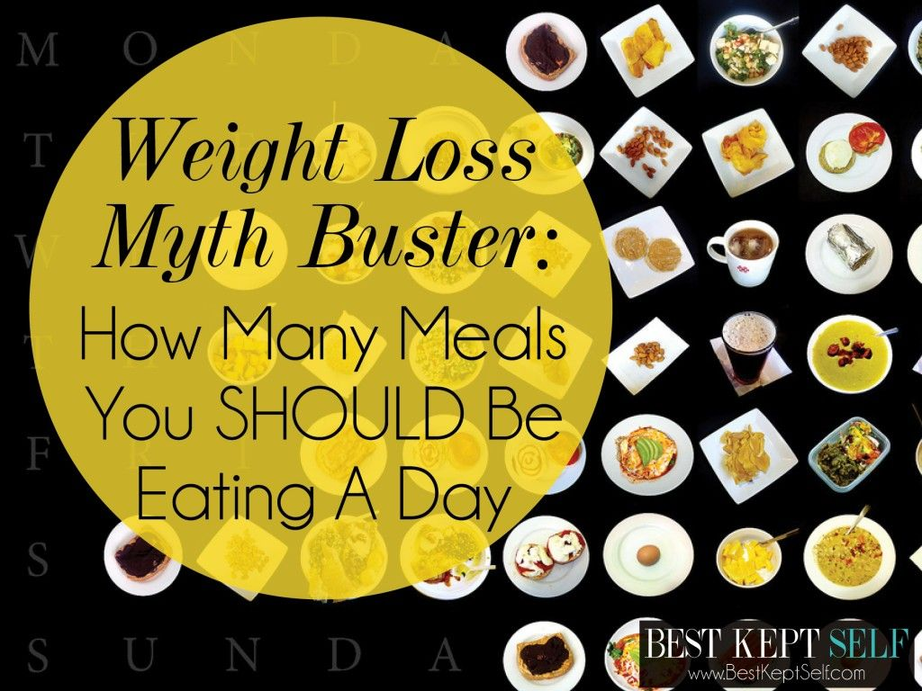 Weight Loss Myth Buster: How Many Meals You SHOULD Be Best Kept Self www.bestkeptself.com