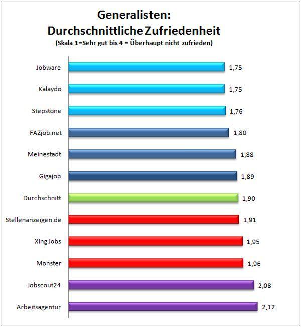 Glücksspielindustrie: Jobs In Seriösen Online Casinos In Österreich | Crosswater Job Guide