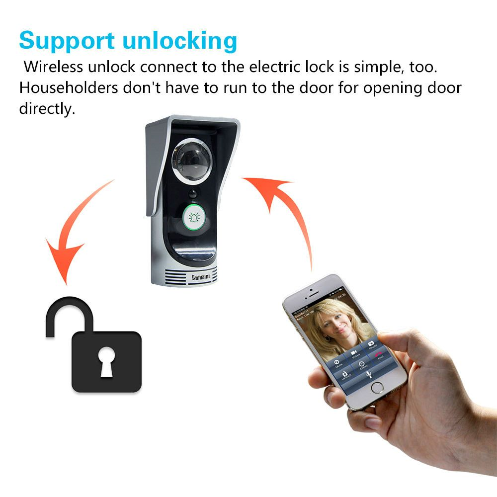 video door phone with gsm wifi hikvision video fiwi nsk doorphone
