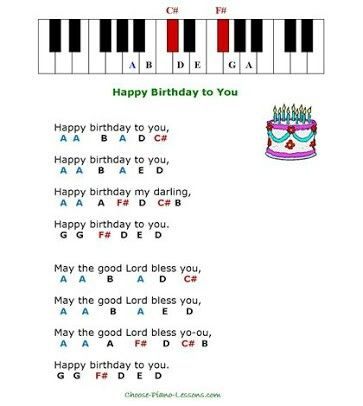 Happy Birthday Cords Piano Songs For Beginners Piano Notes For