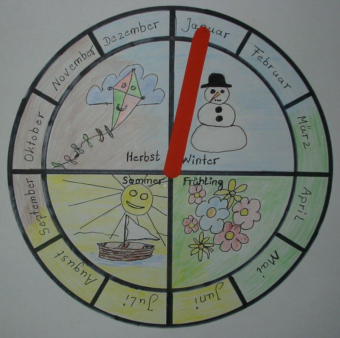 Jahreszeiten Uhr Deutsch Jahreszeiten Kindergarten Uhr