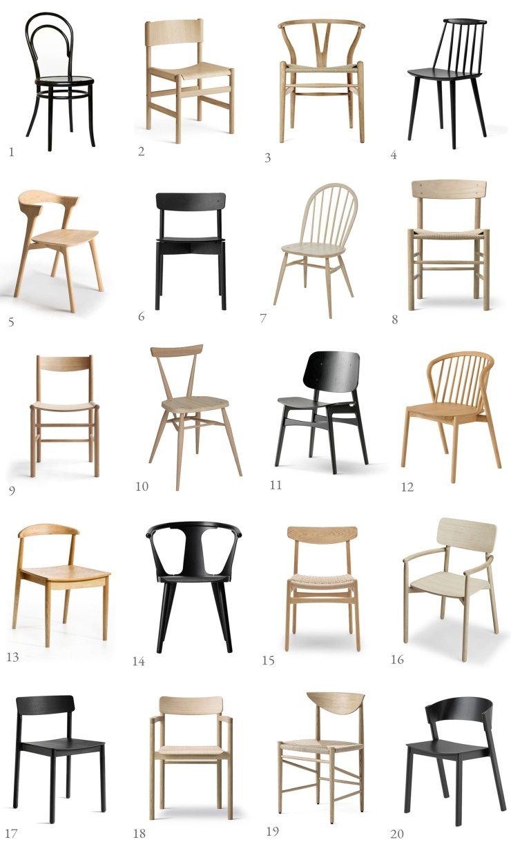 20 of the best timeless wooden dining chairs