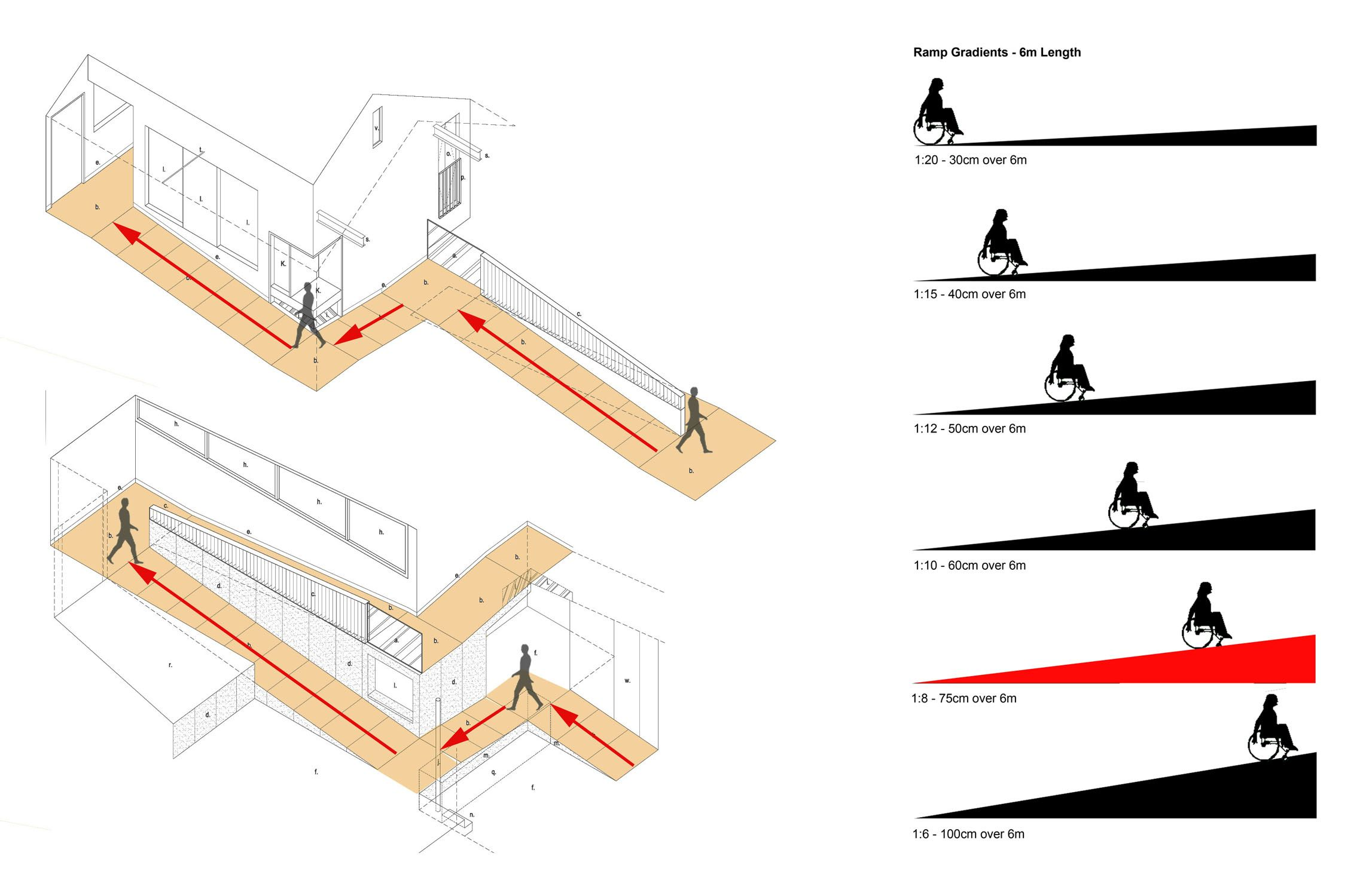 Ramps Slopes Gradients Inclines And Levels The Building Of Ramp Design Ramps Architecture Handicap Ramp Slope