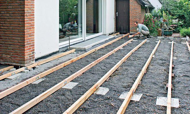 terrassendielen verlegen outdoor garden pinterest. Black Bedroom Furniture Sets. Home Design Ideas