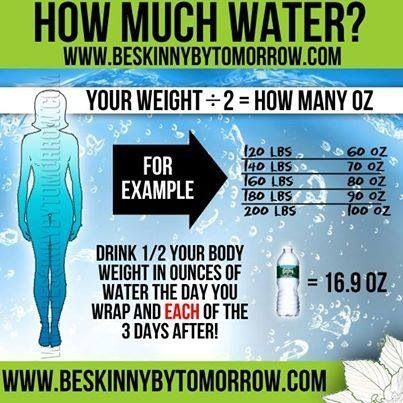 I need to drink about 4 of my 32oz bottle of water everyday.