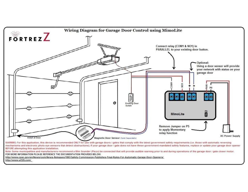 Best Of Genie Garage Door Sensor Wiring Diagram In 2020 Garage Doors Craftsman Garage Door Opener Overhead Garage Door
