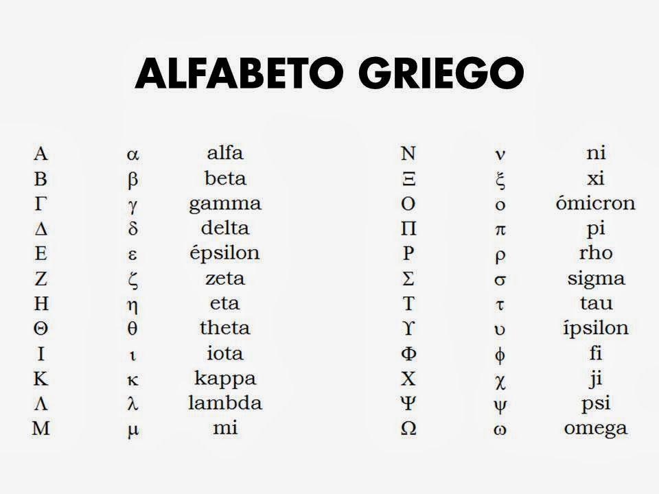 Simbolos Runicos Vikingos Buscar Con Google Letras Gregas Letras Romanas Alfabeto