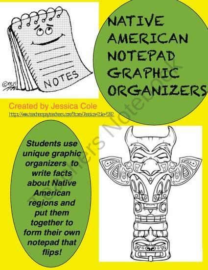 Teachers Notebook Native American Regions Graphic Organizers Native Americans Unit
