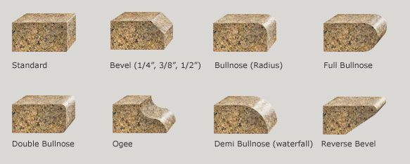 Bullnose Explined By Los Angeles Tile Expert Cosmos Flooring Granite Edges Bullnose Tile Bevel