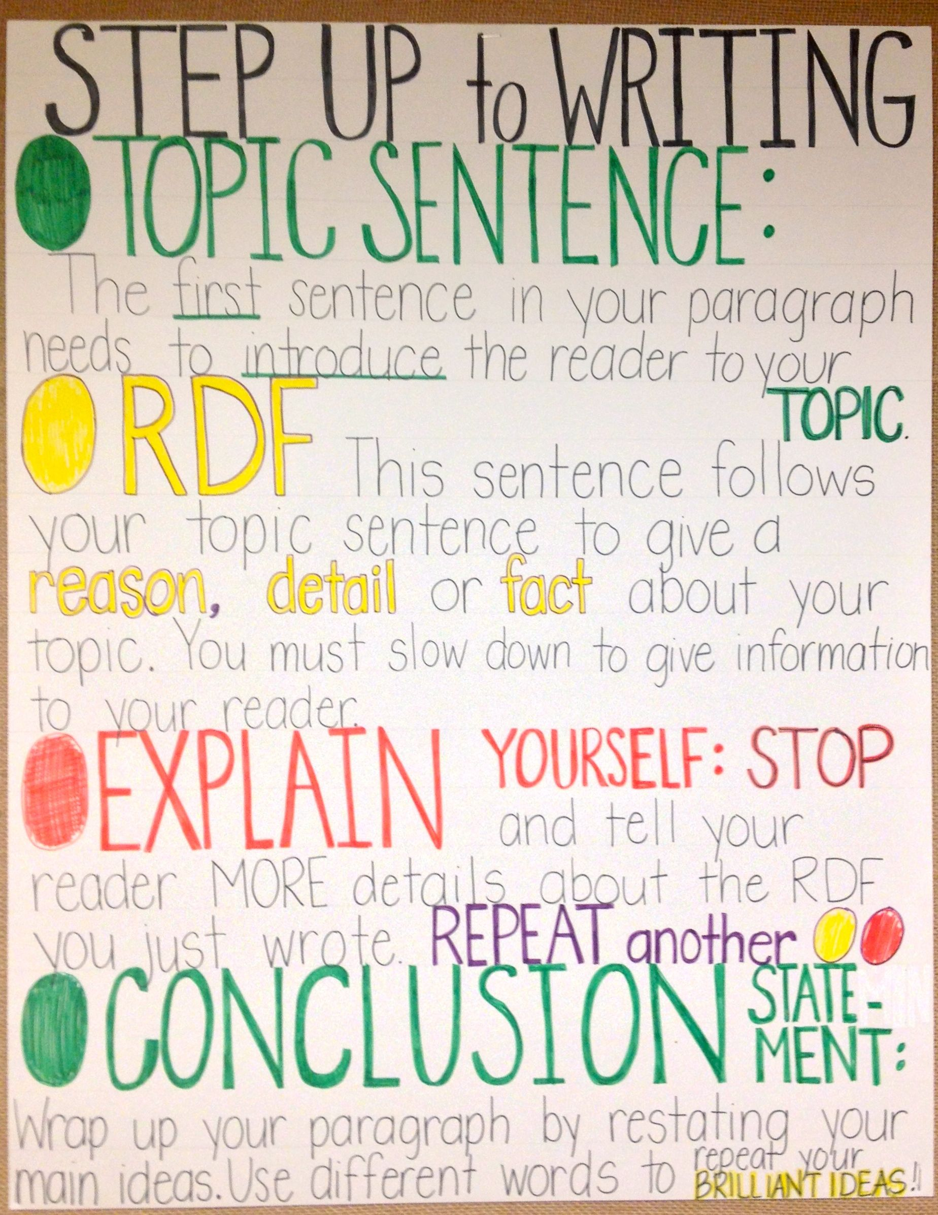 step up to writing essay rubric Opinion/argument writing packet  cccs writing rubric for grade 5-sample 17  week 1 warming up to writing opinion/argument writing with older students 36-38.