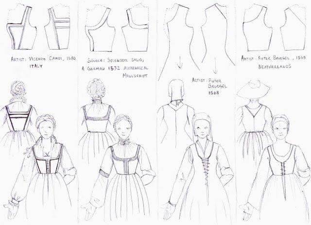 My SCA Garb: Kirtle Pattern Class Handout: history and