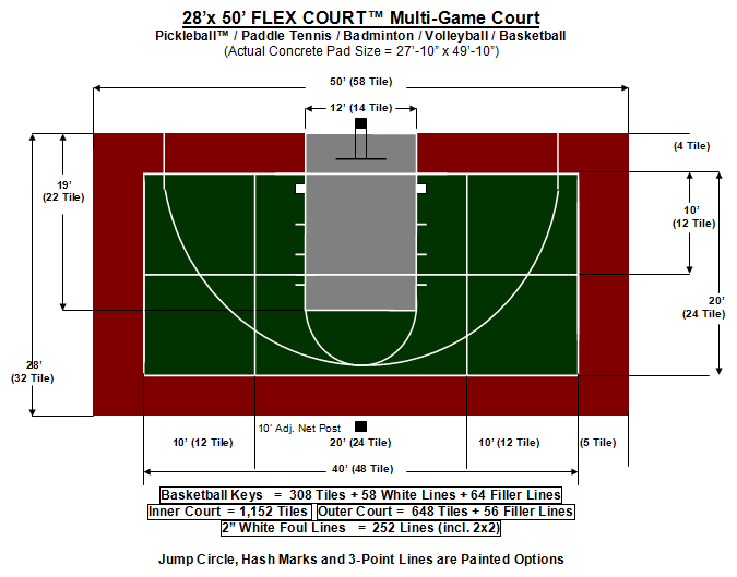 how big is a half size basketball court