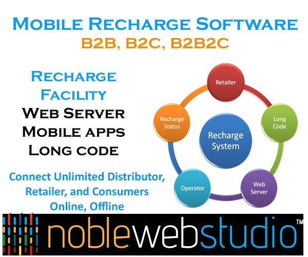 Getting Online Recharge Software with including multiple