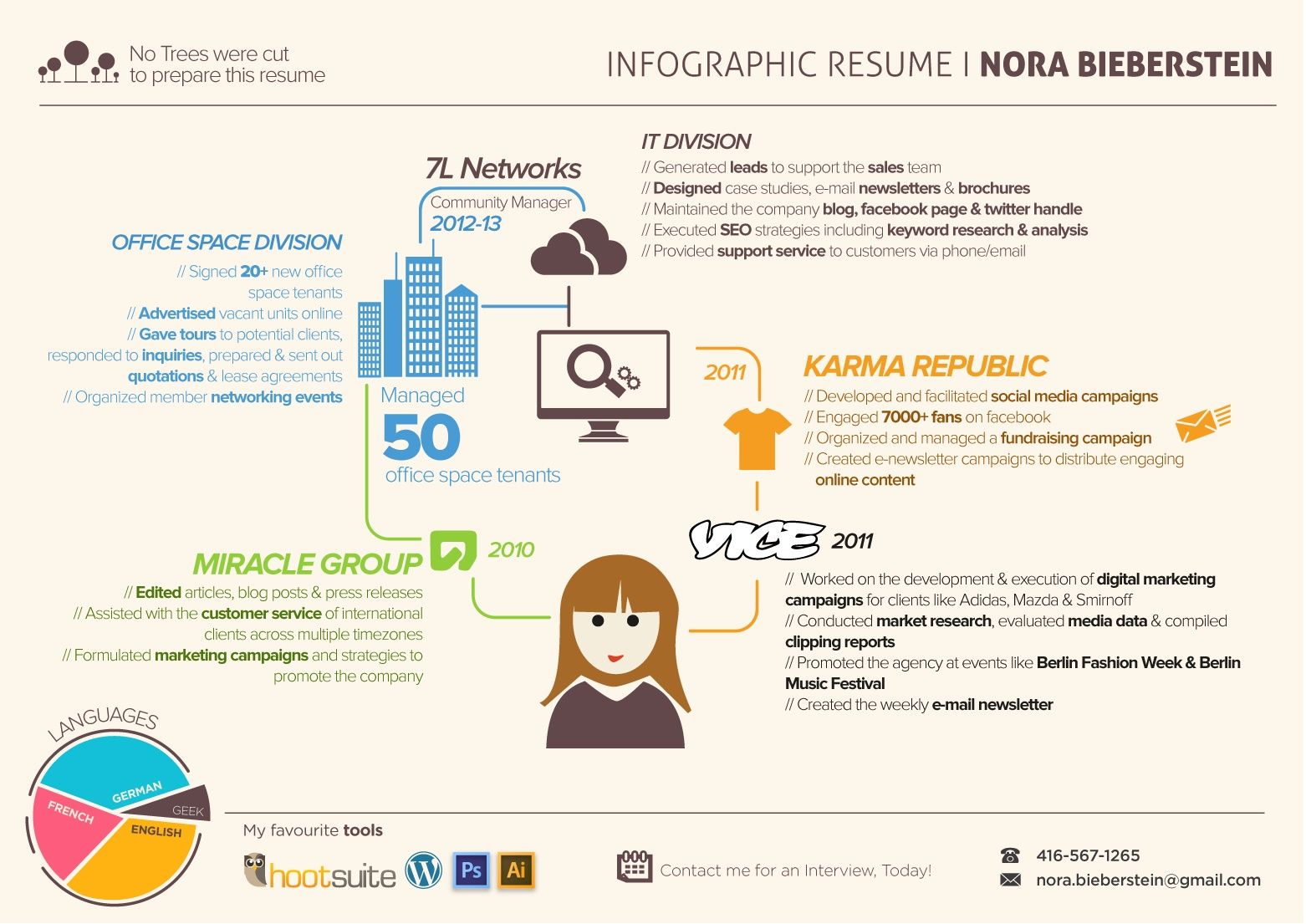 30 most visually creative resumes youve ever seen with