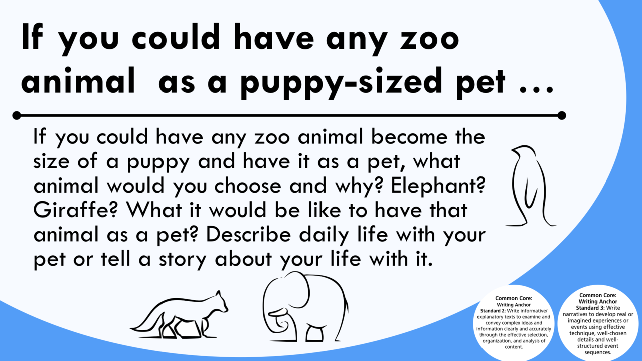 Writing Prompts A Bunch Of My Students Are In Biology So I Read A In 2020 Animal Writing Prompts Writing Prompts Writing