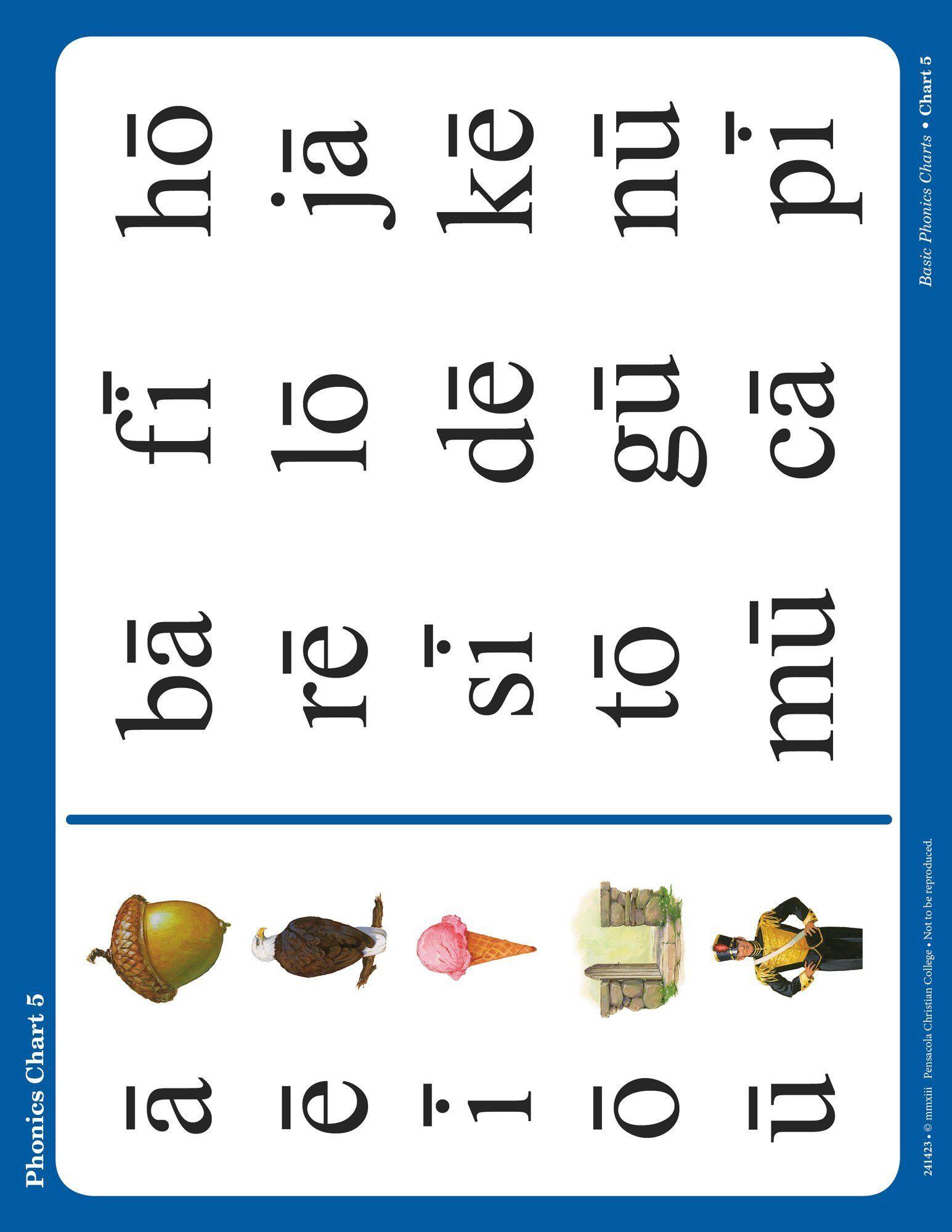 Free Printable Abeka Worksheets Abeka Vowel Chart