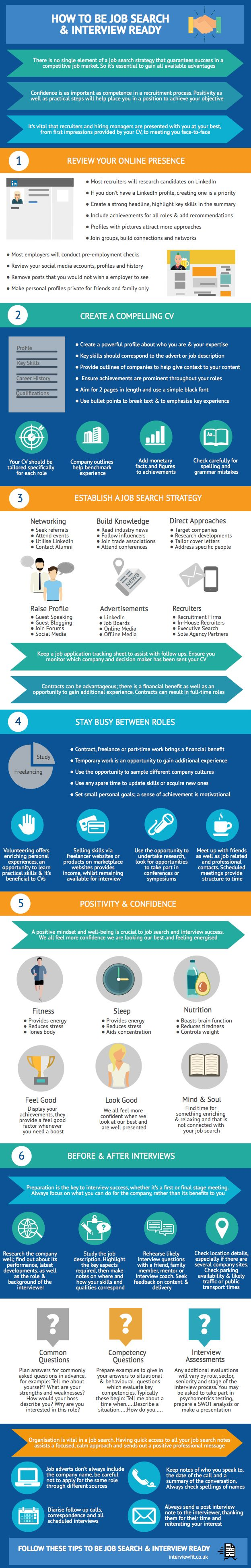 How to be Job Search and Interview Ready Infographic Job
