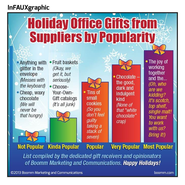 Check out our December newsletter for great B-to-B marketing tips - office newsletter