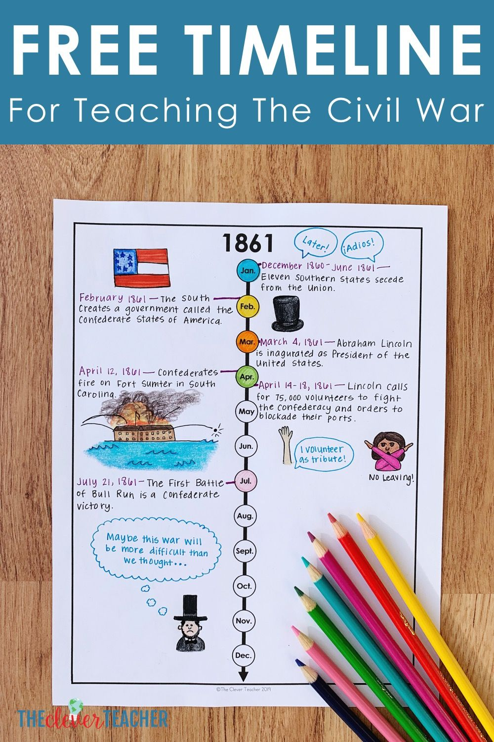 Civil War Timeline Student Created For 5th Grade And Middle School Students A Detailed Lesson And Free Civil War Timeline Teaching History Civil War Lessons Civil war worksheets elementary