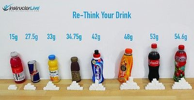 how to work put the sugar content in a can