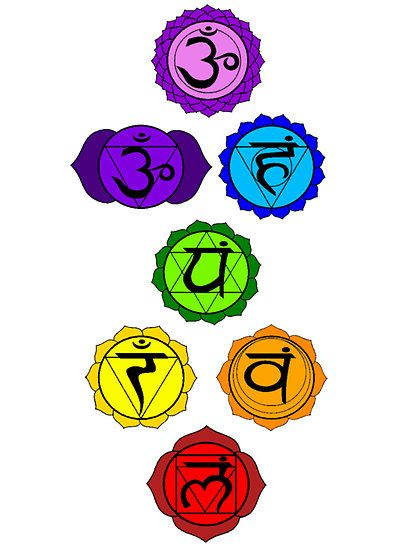 Chakra Colors And Symbols Chakras Symbols Vertical Martial Art