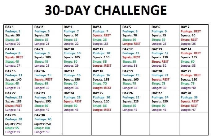 Monthly exercise workout plan #getfitandhealthy plus thirty minutes of  cardio each day. Doing this