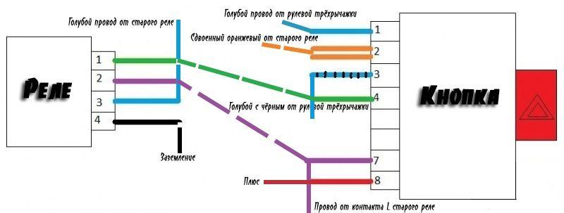 схема подключения поворотов ваз 2101