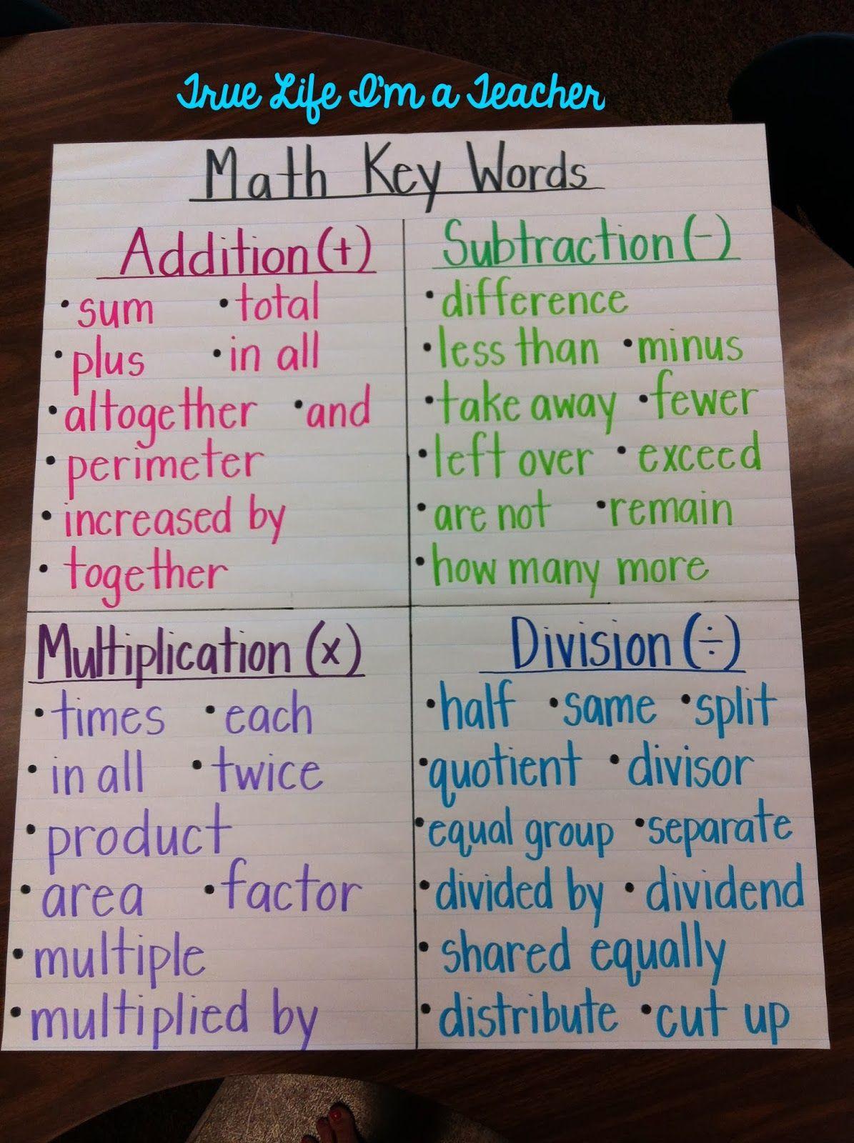 Math Key Words Anchor Chart Addition Key Words Subtraction Key Words Multiplication Key Words Division Key Wor Math Key Words Math Words Math Anchor Charts