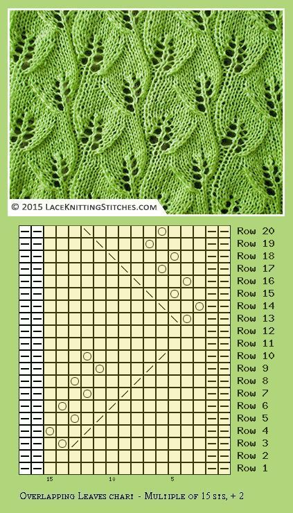 Photo of Overlapping leaves lace pattern. Written instructions + diagram, #instructions …