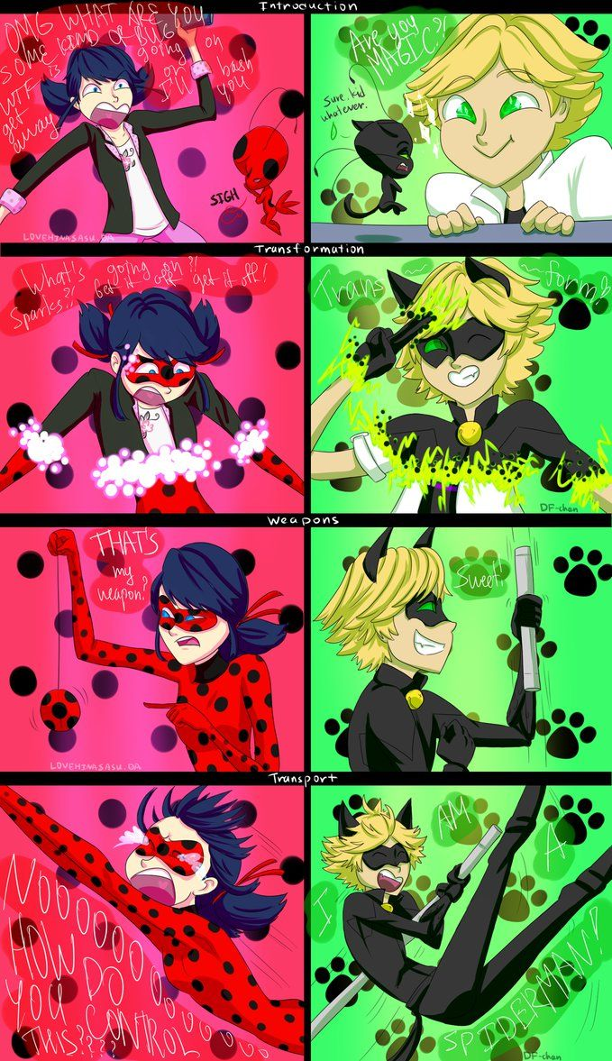 Miraculous Ladybug Chat Noir Marinette And Adrien Reactions