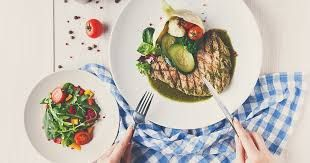 Keto Diet Review for Weight Loss
