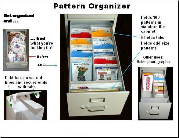 Image result for sewing pattern boxes   sewing   Pinterest   Sew ...