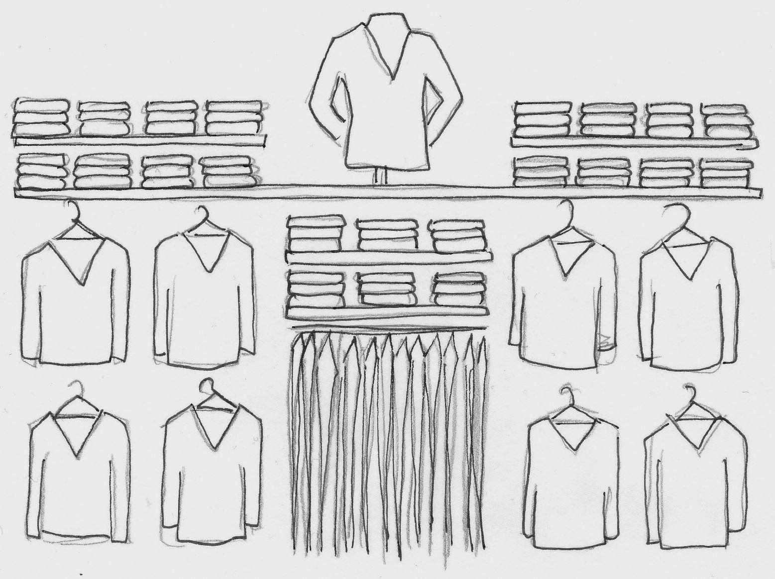 Planogram, Retail Merchandising, Visual Merchandising