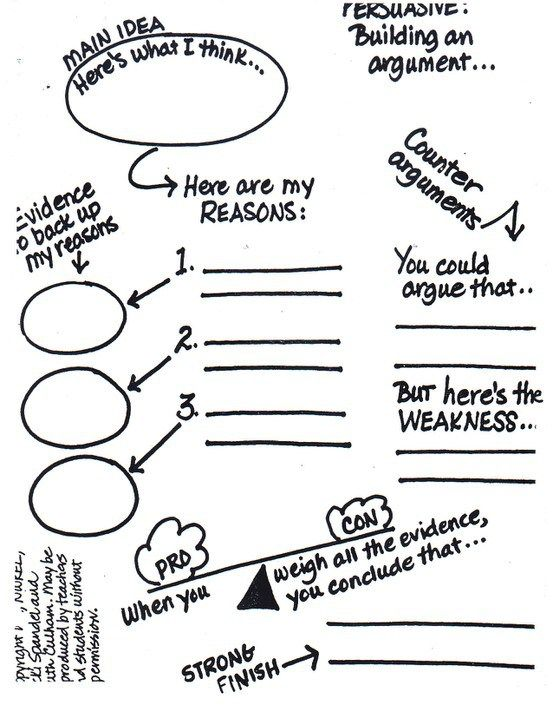 persuasive writing persuasive writing writing styles and students