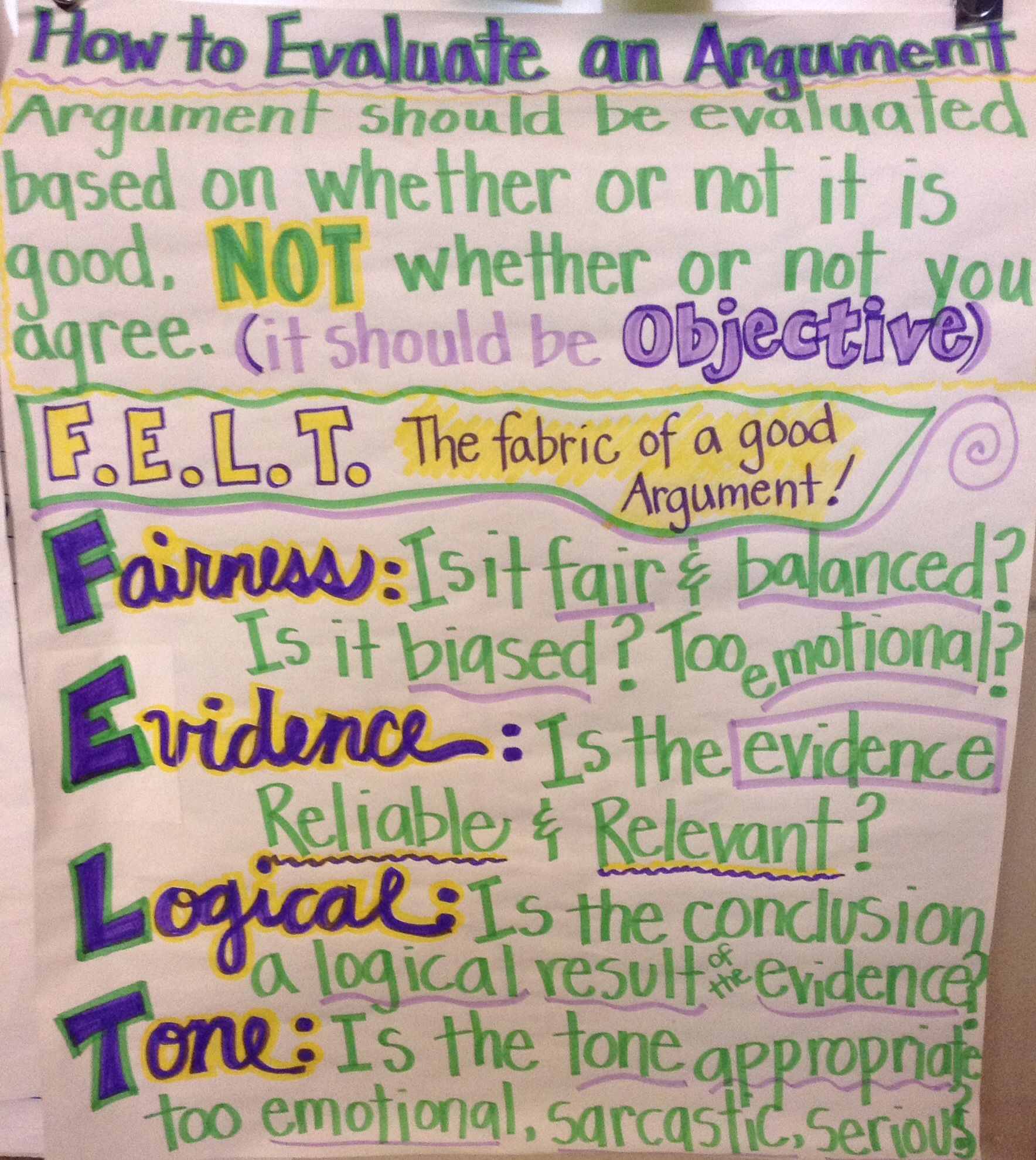 Argument Evaluation Anchor Chart