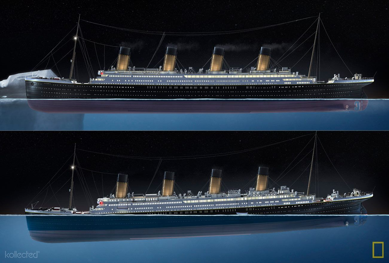 titanic the most unforgettable event in human history Top 10 tragic accidents in history by yoshke  it still boils down to human error, making it one of the most tragic accidents in naval history 7 the battle of ramree  disputed if a.